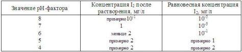 d182d0b0d0b1d0bbd0b8d186d0b0-1